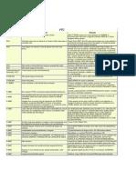 VTC_Dicas.pdf