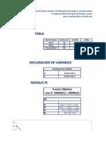 m Grafico1