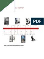 Linea de Tiempo Evolucion Eletronica de La Informatica