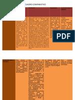 cuadrocomparativodecorrientes-140205210807-phpapp02