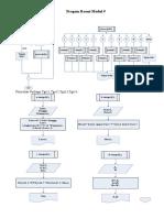 Membuat flowchart program import java