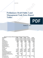 NM Intertech Preliminary Draft Public Land Mgmt Task Force Report Tables