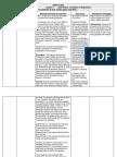 ss unit plan for portfolio