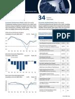 ALEC MD Rankings