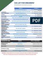 Scholarship Resource List 2013-2014