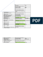 Reports in SAP
