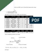 Contoh Studi Kasus Naive Bayes