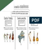MUSficha Instrumentos Cuerda