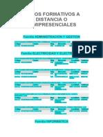 Ciclos Formativos a Distancia o Semipresenciales