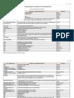 44066 000 MEF Terminolgy Database 2013-01-18 Fishburn