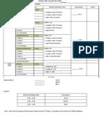 SBM Sample Validation Form 2013