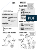 Esquema conceptual Busqueda Matilde.pdf