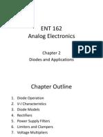 ENT 162_Ch2