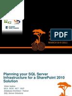 sharepoint SQL