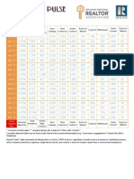 Orlando Real Estate Market Pulse 041514