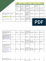Matriz Sistemas Integrados de Gestion 2010 (1)