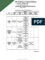 IV Year II Sem-II Med Term Exam Time Table