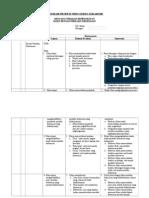 Rencana Intervensi (NCP) Jiwa