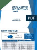 Rekapitulasi Status RTRW Seluruh Propinsi/Kabupaten/Kota Per 28 Maret 2014