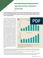 Global Exchange Derivatives Volumes