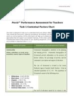 task 1 contextual factors chart