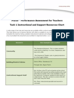 support resources chartdixon-1-1
