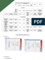 Tugas Risk Management Form