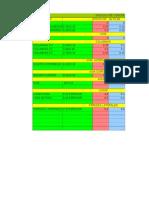TABLA Calculo de Materiales Eps