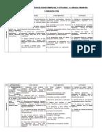 Cartel de Capacidades 4_grado