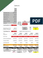 Real Estate Investing Profit Analysis Sheet