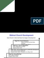BiblicalChurchDevelopment Five Stages