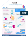 Scribd Unpacking Reading Habits Infographic