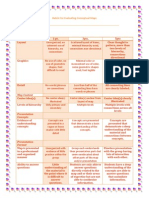 rubric for evaluating conceptual maps