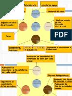 actividad_diagrama