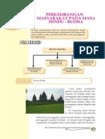 Ips Kls 7 Bab 11. Perkembangan Masyarakat Pada Masa Hindu - Budha