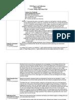 teacher work sample-elementary