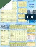 Indikator Ekonomi DKI Jakarta 2013