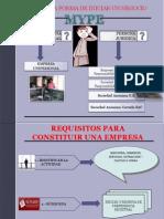 Flujograma de constitución de empresa