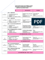 Rancangan Pengajaran Tahunan Bahasa Melayu Tingkatan 3 2013