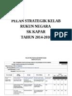 Plan Strategi Rukun Negara