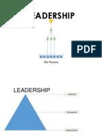 Leadership Management Administration