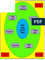 Peta Bulatan
