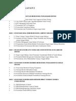 Indeks Sukatan Sejarah Tingkatan 2