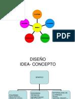 BASES DEL DISEÑO DE INDUMENTARIA.ppt
