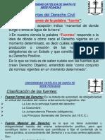 Unidad 2 Fuentes Del Derecho Civil