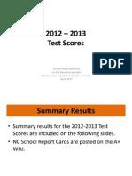 2012-2013 Test Scores