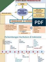 Modul 1 IPS PGSD