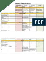 Comparación de proyectos #UniónCivilYA
