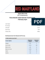 April 2014 Red Maryland Poll