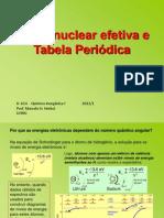 04-Carga Nuclear Efetiva Slater (1)